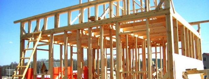 Личный пример строительства каркасного дачного домика: от фундамента до крыши
