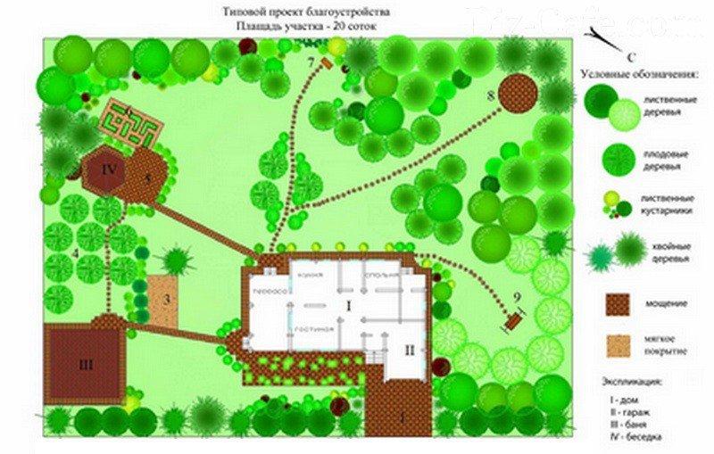 Необычный ландшафтный дизайн проект участка в 20 соток