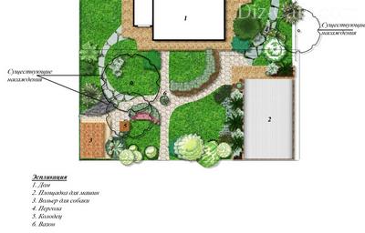 Ланш дизайн садового участка 15 соток фото и проекты