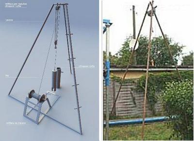 Высота вышки для применения ударно-канатного способа
