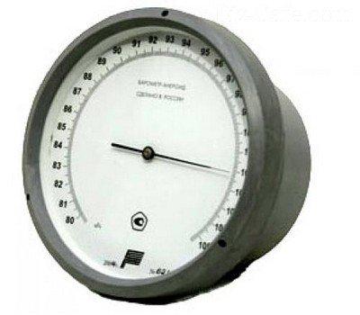 Поиск водоносного слоя с помощью барометра