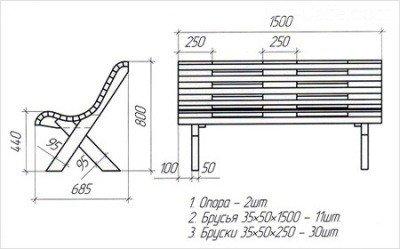 чертеж садовой скамейки со спинкой