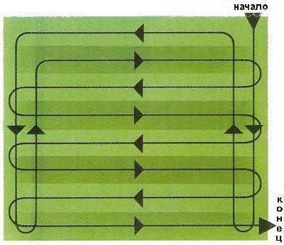 Схема стрижки травы