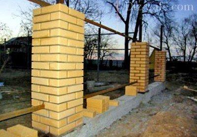 Забор из кирпича на ленточном фундаменте