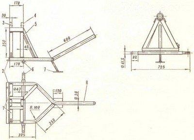 Схема изготовления и сборки опорной конструкции