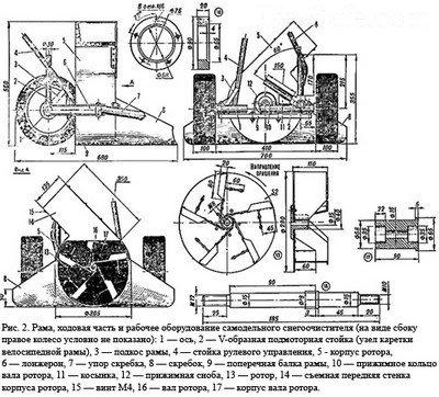 Схема сборки элементов машины