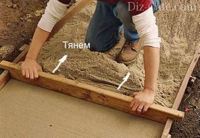 Песчаный слой