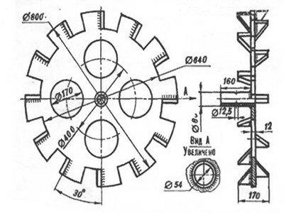 Схема изготовления колес