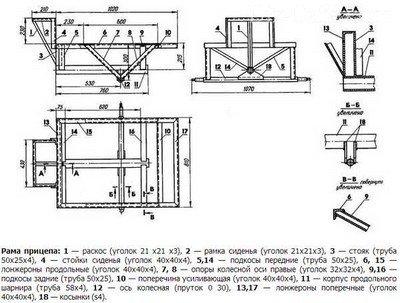 Схема изготовления рамы