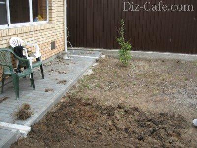 Химпрополка сорняков до посадки газона