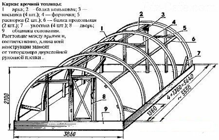 Схема сооружения теплицы с