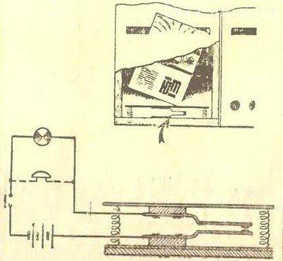 Схема обустройства системы сигнализации