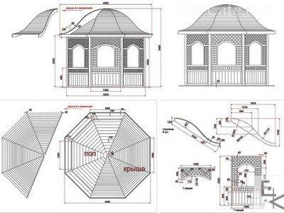 Схема изготовления восьмигранной крыши