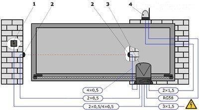 Электрический привод для автоматического открывания ворот