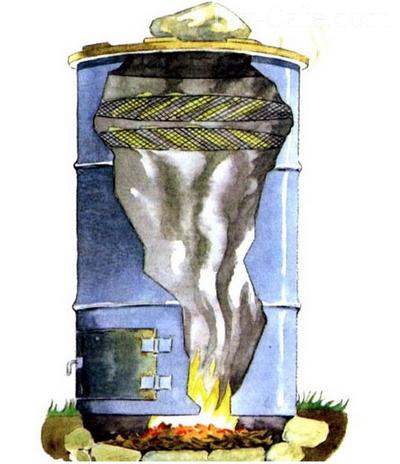 Метод горячего копчения