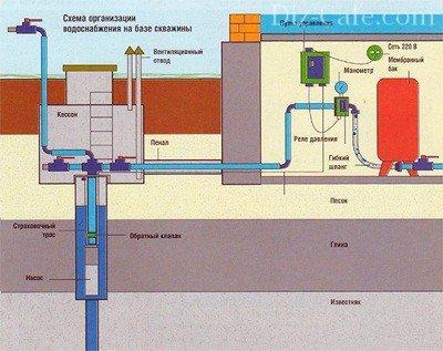 Глубинный насос для скважины схема подключения фото 893