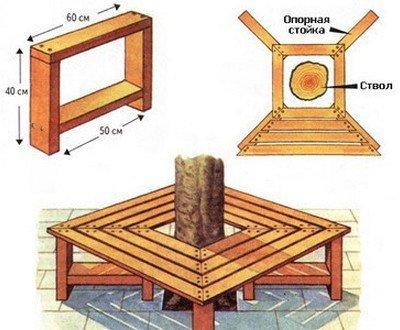 Схема изготовления четырехгранной круговой скамьи