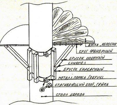 Схема изготовления круглого стола вокруг дерева