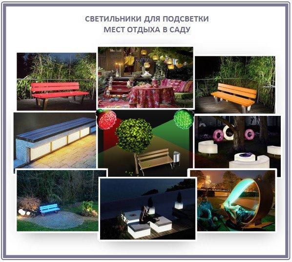 Выбор светильников для сада