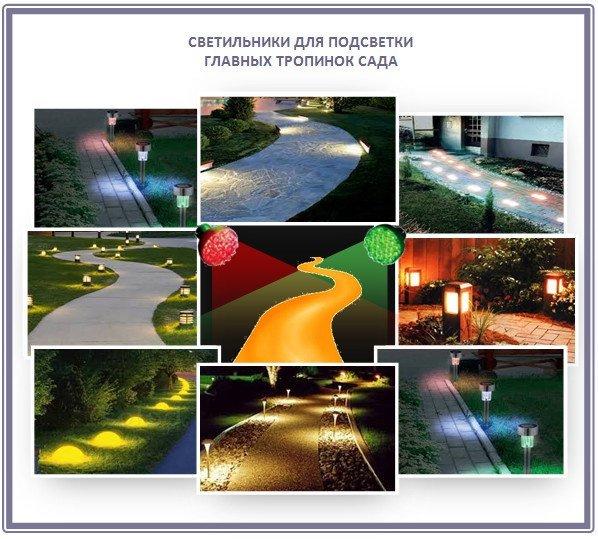 Светильники для подсветки садовых тропинок