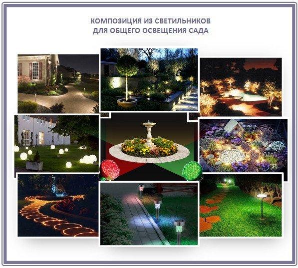 Сравнительный обзор светильников для сада