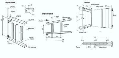 Схемы устройства конструктивных элементов