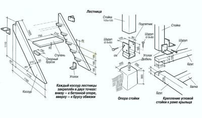Схема сооружения лестницы для домика на дереве