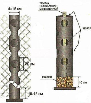 Труба с отверстиями для вертикального выращивания клубники