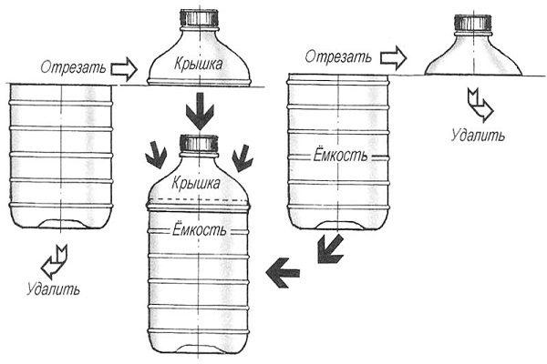 Посадка огурцов в 5 литровых бутылках в открытый грунт